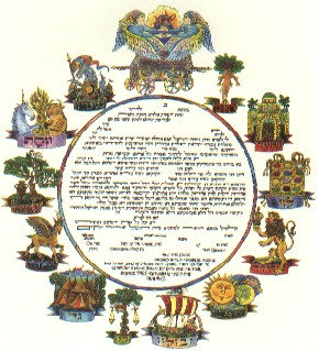 The Twelve Tribes Covenant